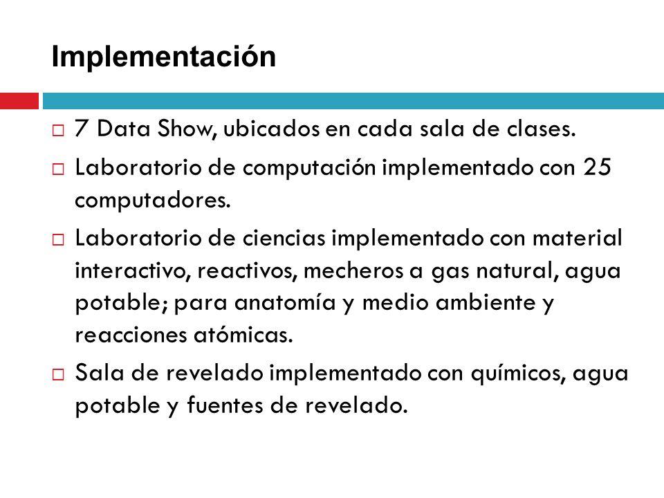 Implementación 7 Data Show, ubicados en cada sala de clases.