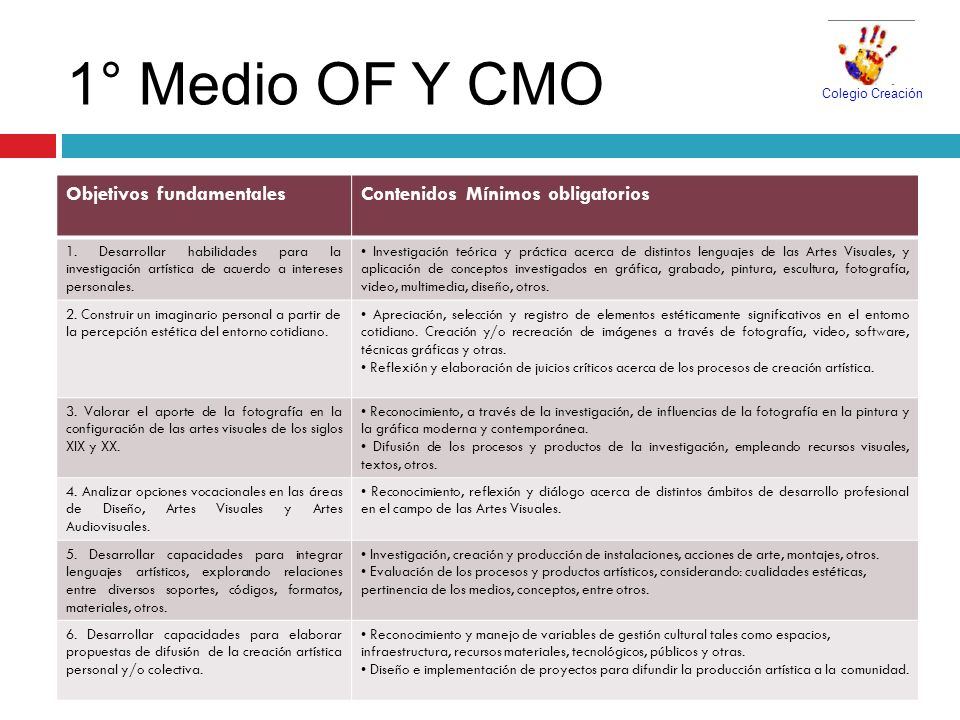 1° Medio OF Y CMO Objetivos fundamentales