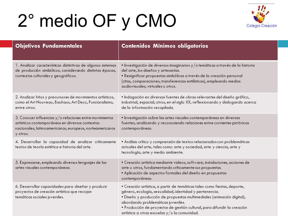 2° medio OF y CMO Objetivos Fundamentales