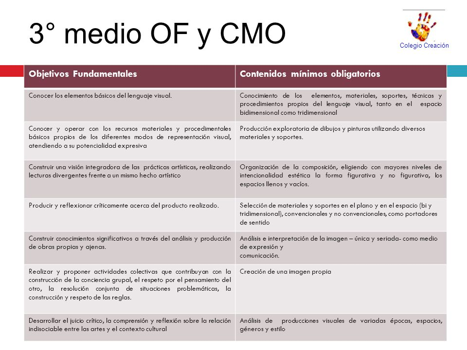 3° medio OF y CMO Objetivos Fundamentales