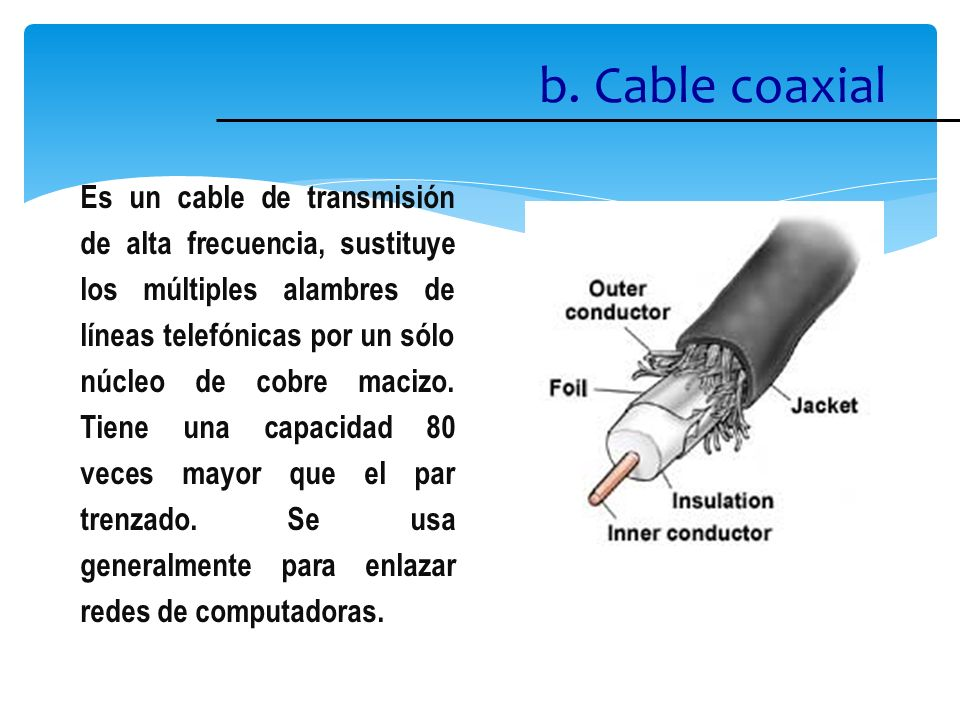 b. Cable coaxial