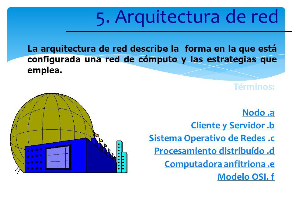 5. Arquitectura de red Términos: Nodo .a Cliente y Servidor .b