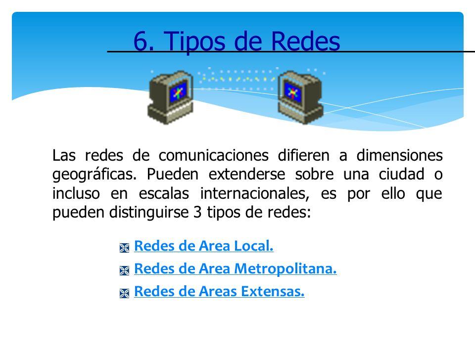 6. Tipos de Redes
