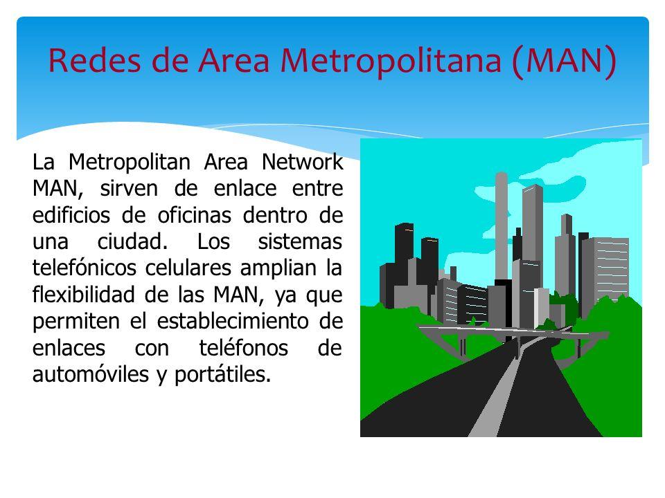 Redes de Area Metropolitana (MAN)