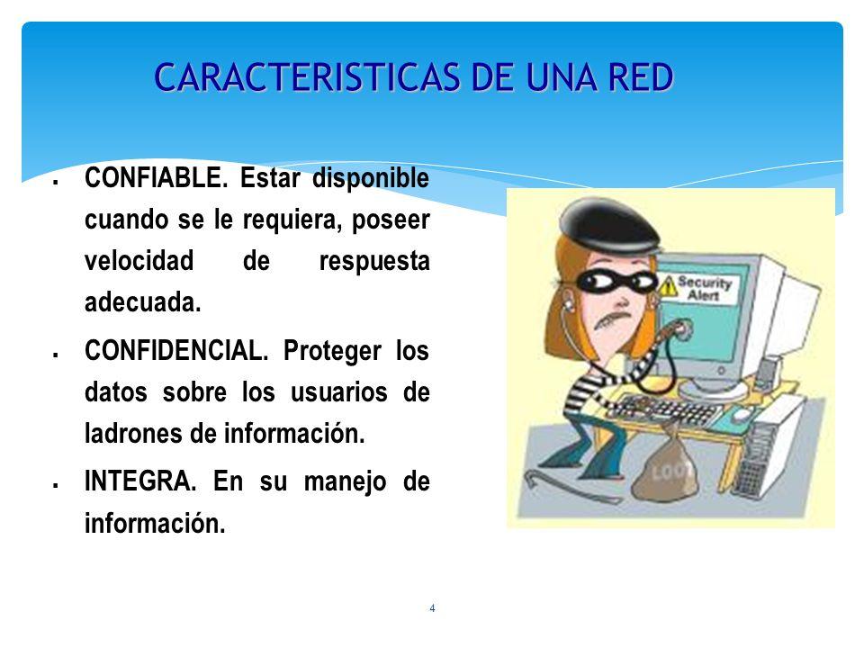 CARACTERISTICAS DE UNA RED