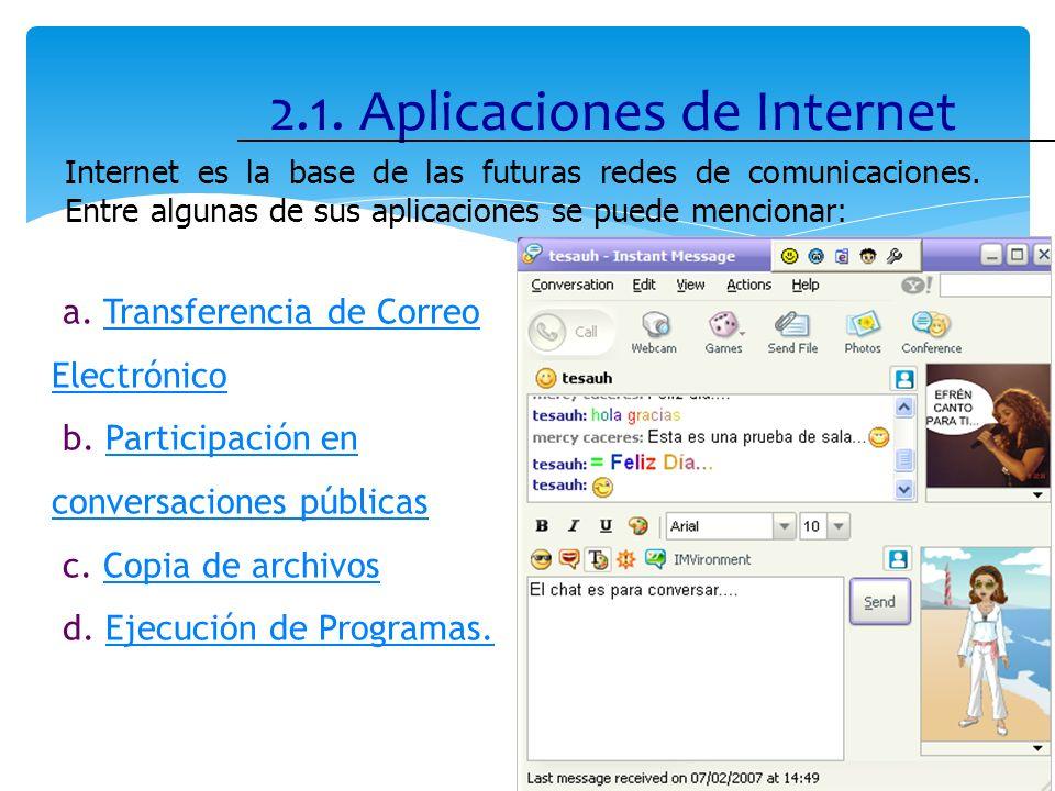 2.1. Aplicaciones de Internet