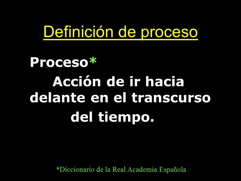 Definición de proceso Proceso*