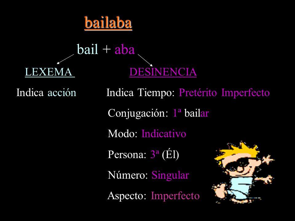 bailaba bail + aba LEXEMA DESINENCIA