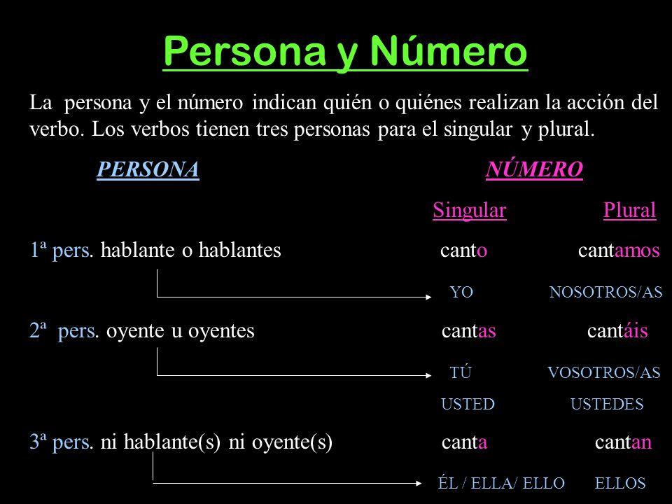 PER Persona y Número