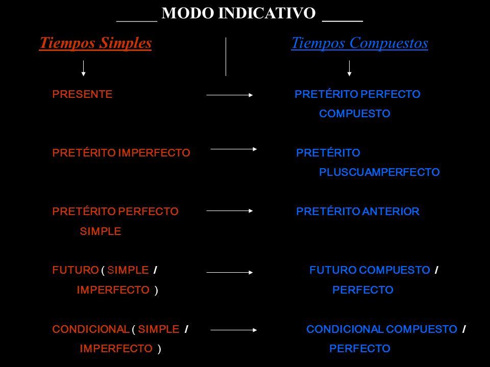 _____ MODO INDICATIVO _____ Tiempos Simples Tiempos Compuestos