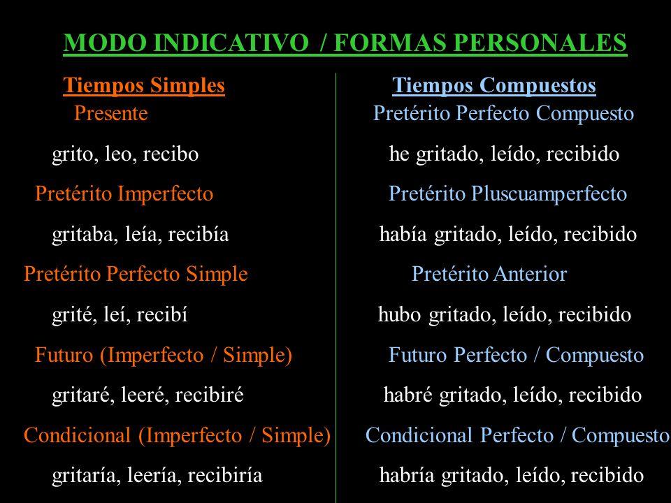 MODO INDICATIVO / FORMAS PERSONALES