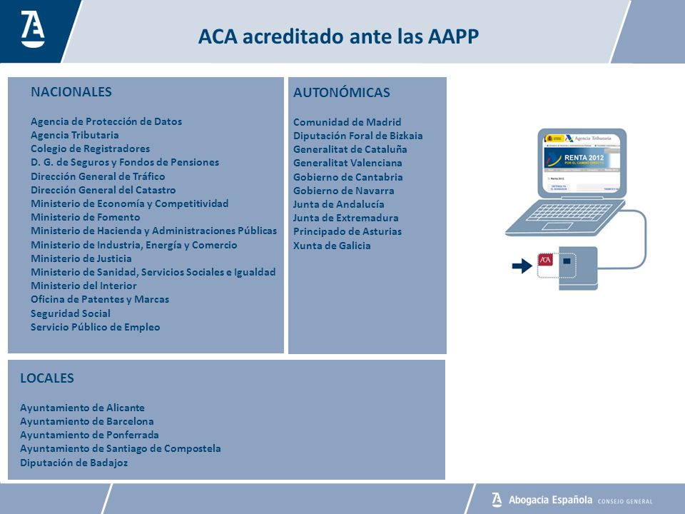 Lexnet abogac a valladolid 23 sept ppt descargar for Oficina catastro alicante