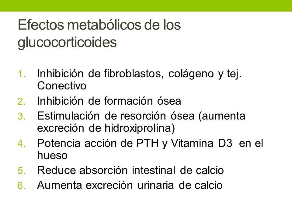 Efectos metabólicos de los glucocorticoides