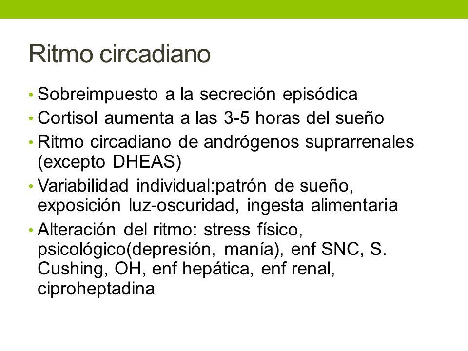 Ritmo circadiano Sobreimpuesto a la secreción episódica