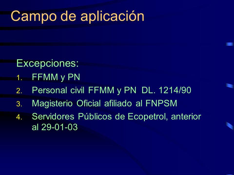 Campo de aplicación Excepciones: FFMM y PN