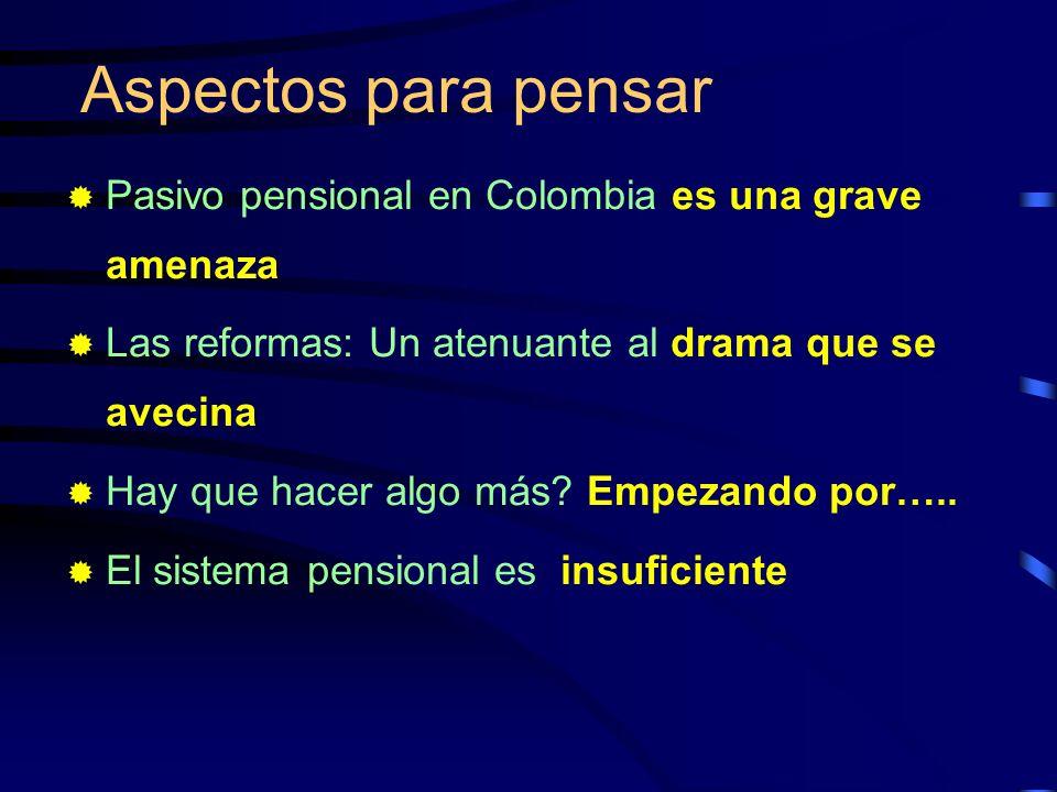 Aspectos para pensar Pasivo pensional en Colombia es una grave amenaza