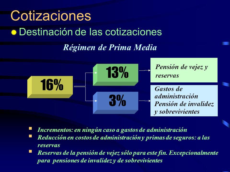 Cotizaciones 13% 16% 3% Destinación de las cotizaciones