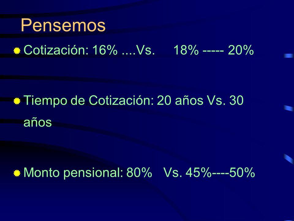 Pensemos Cotización: 16% ....Vs. 18% ----- 20%
