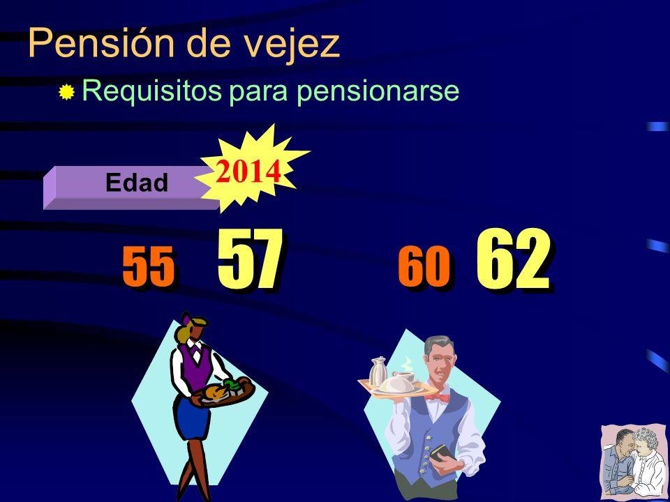 Pensión de vejez Requisitos para pensionarse 57 62 2014 Edad 55 60