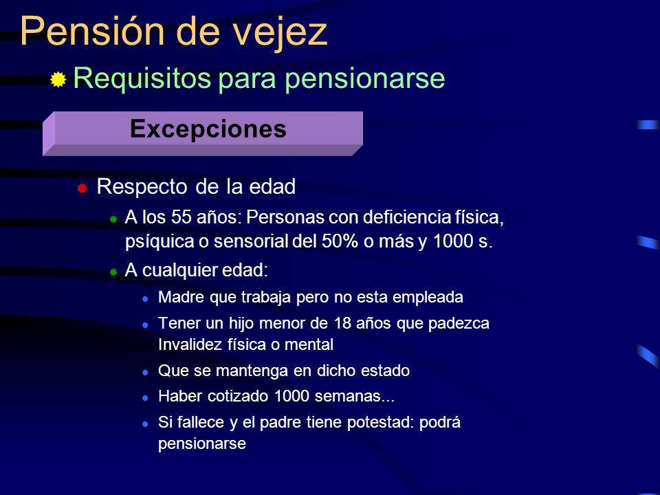 Pensión de vejez Requisitos para pensionarse Excepciones