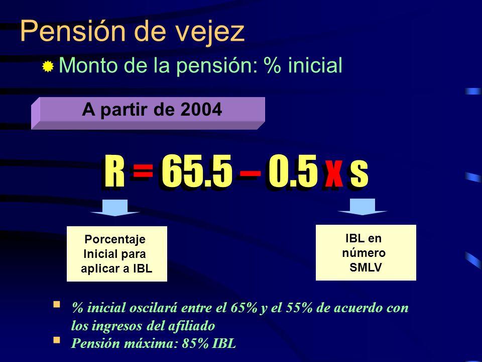 R = 65.5 – 0.5 x s Pensión de vejez Monto de la pensión: % inicial
