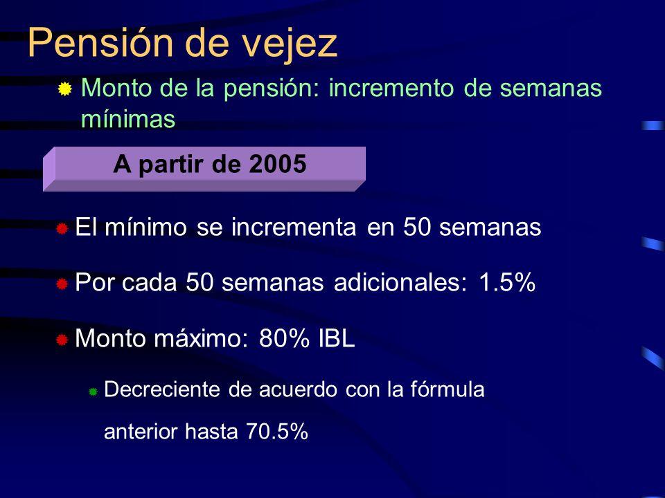 Pensión de vejez Monto de la pensión: incremento de semanas mínimas