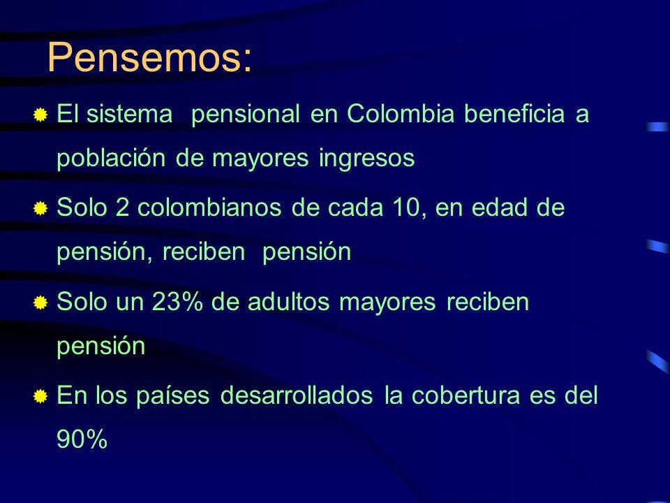 Pensemos: El sistema pensional en Colombia beneficia a población de mayores ingresos.
