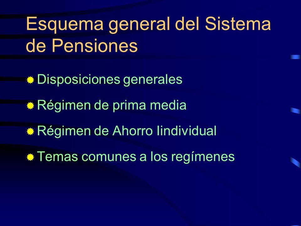 Esquema general del Sistema de Pensiones