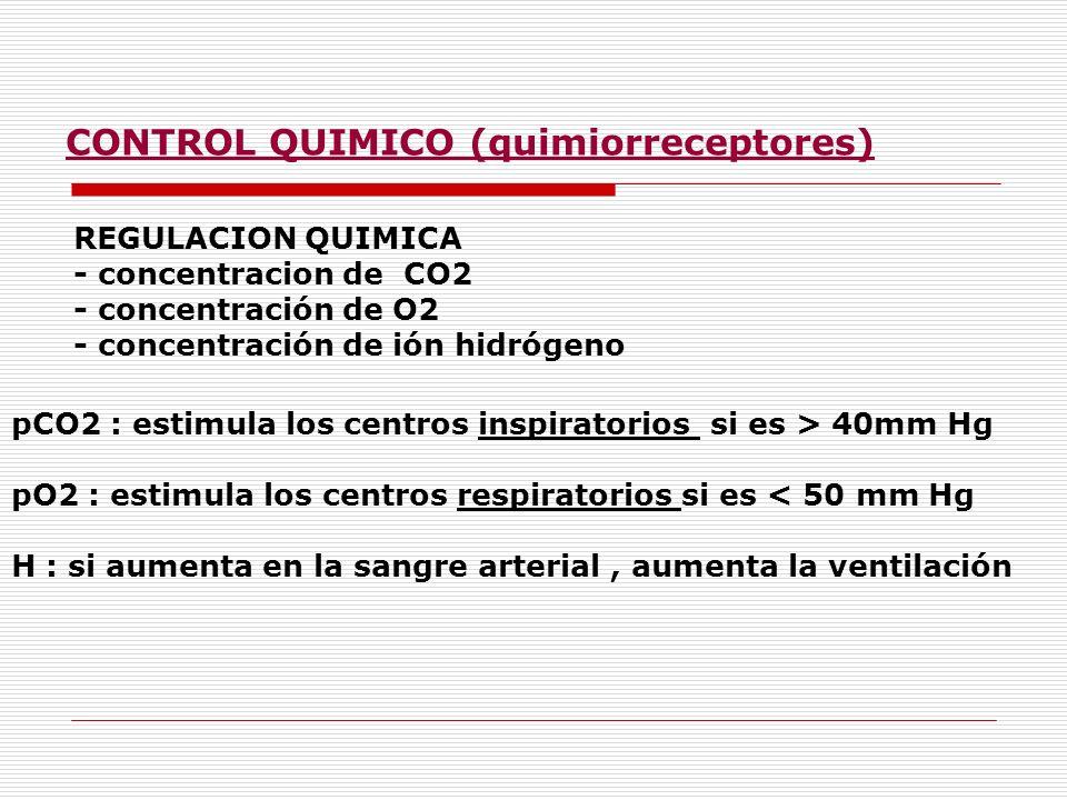 CONTROL QUIMICO (quimiorreceptores)