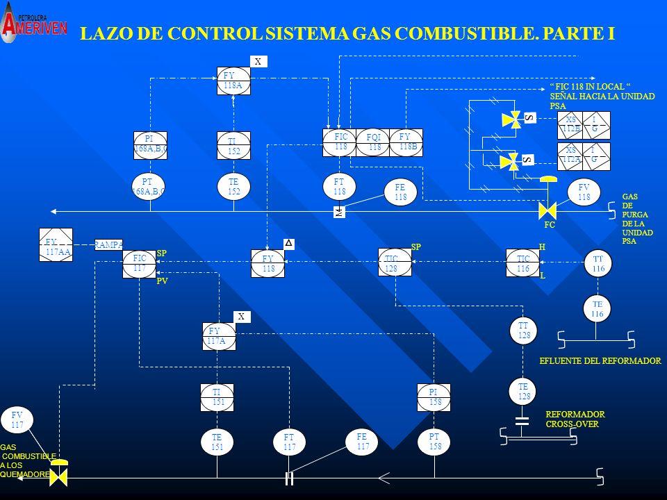 LAZO DE CONTROL SISTEMA GAS COMBUSTIBLE. PARTE I