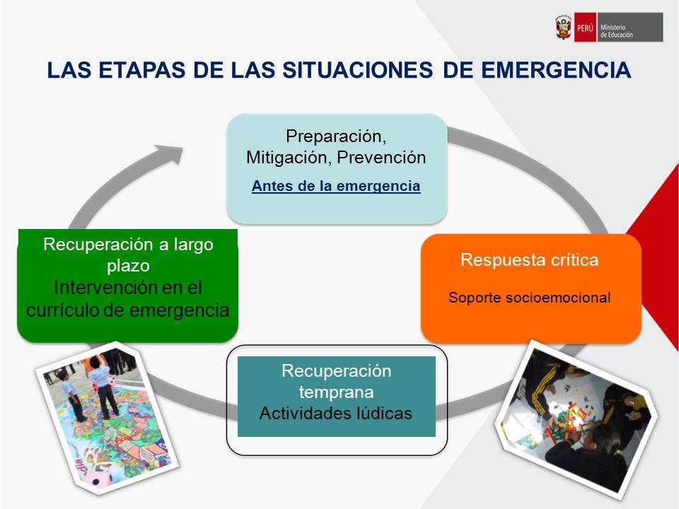 LAS ETAPAS DE LAS SITUACIONES DE EMERGENCIA