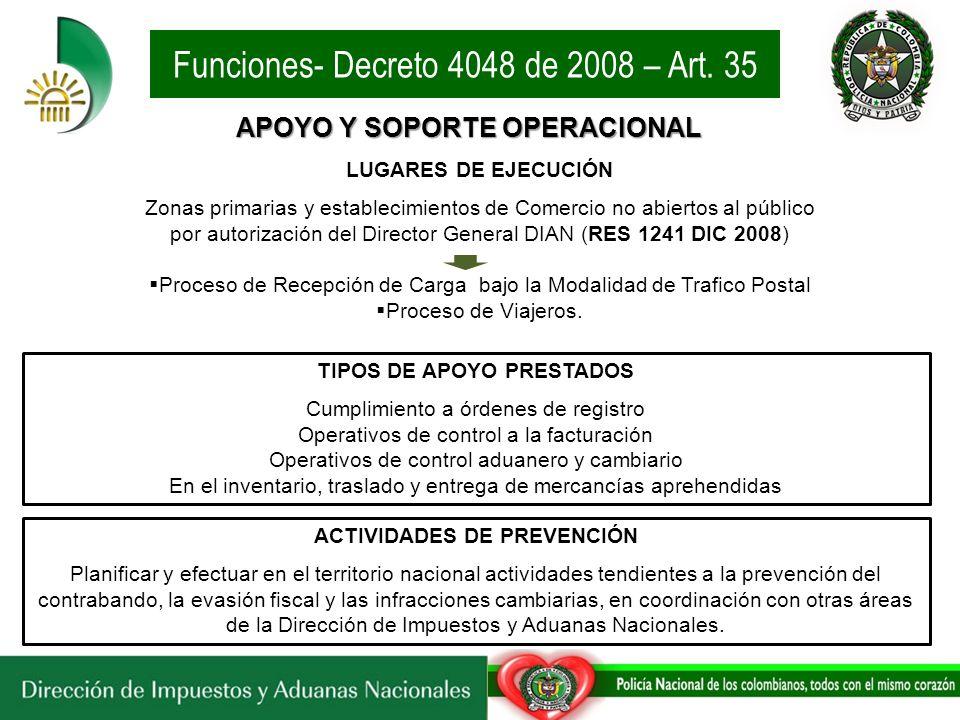 Funciones- Decreto 4048 de 2008 – Art. 35
