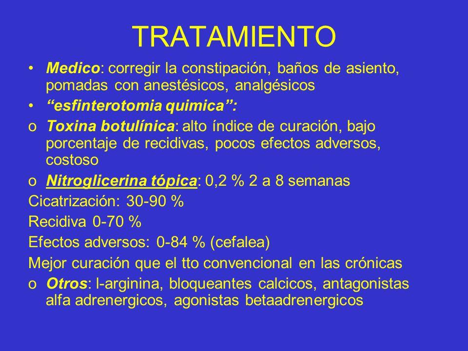 TRATAMIENTO Medico: corregir la constipación, baños de asiento, pomadas con anestésicos, analgésicos.