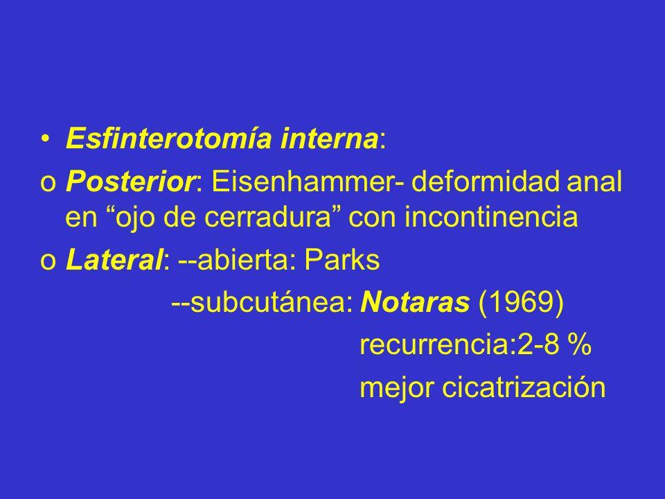 Esfinterotomía interna: