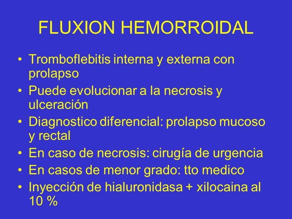 FLUXION HEMORROIDAL Tromboflebitis interna y externa con prolapso