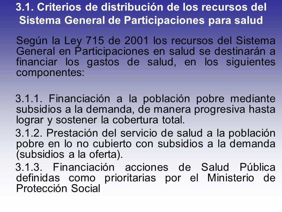 3.1. Criterios de distribución de los recursos del Sistema General de Participaciones para salud
