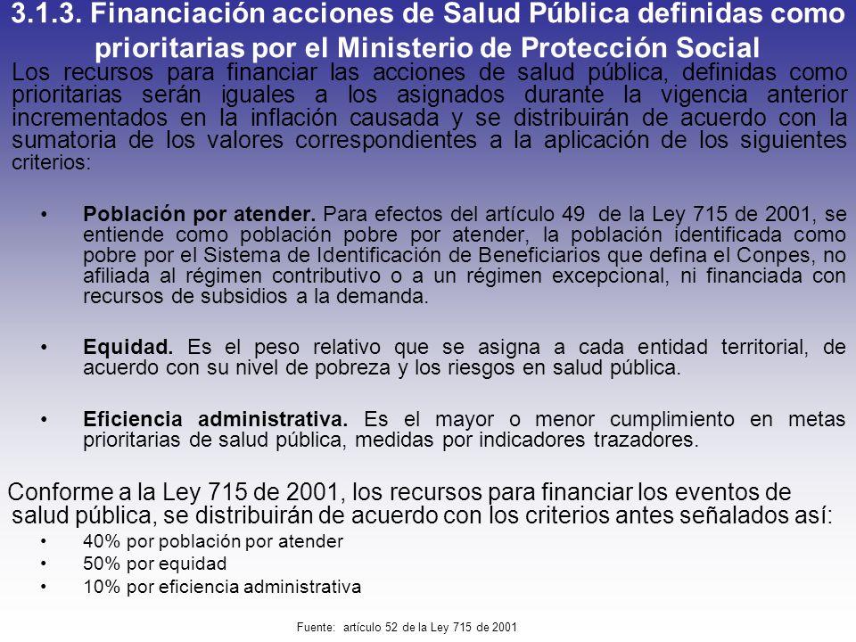 3.1.3. Financiación acciones de Salud Pública definidas como prioritarias por el Ministerio de Protección Social