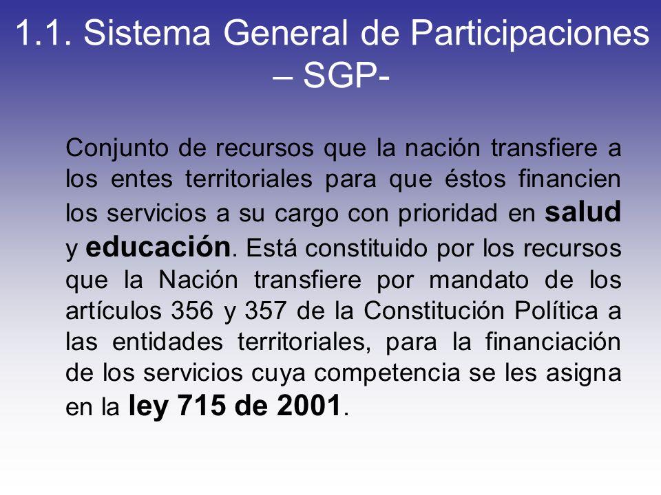 1.1. Sistema General de Participaciones – SGP-