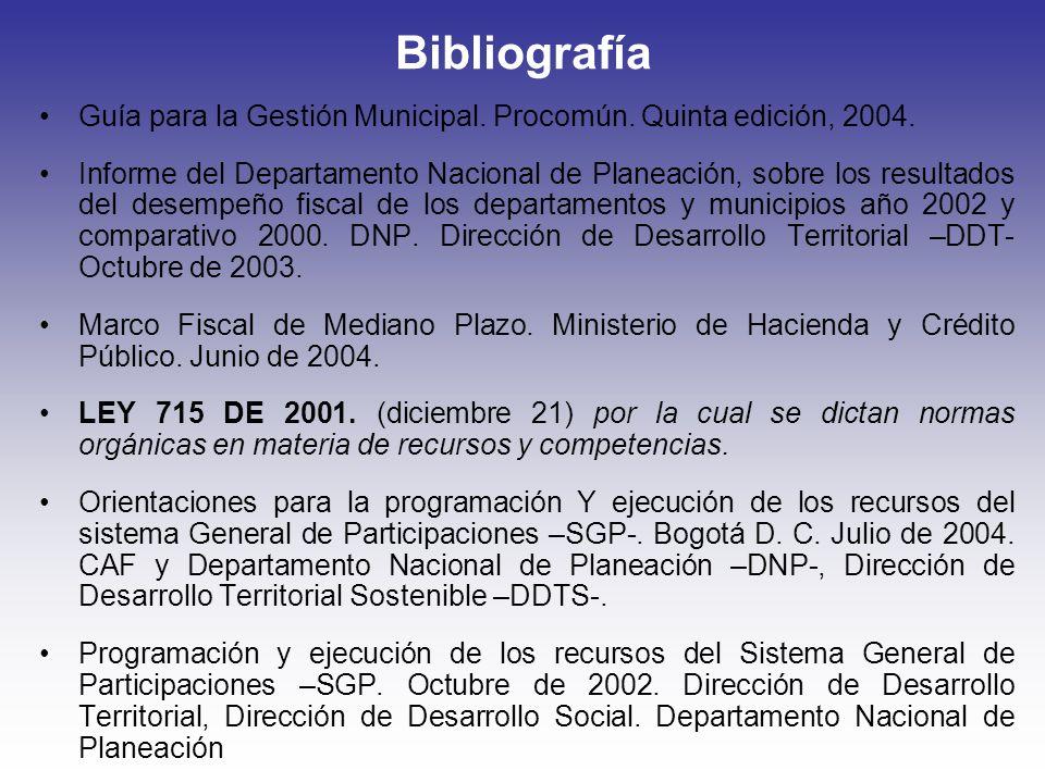 Bibliografía Guía para la Gestión Municipal. Procomún. Quinta edición, 2004.