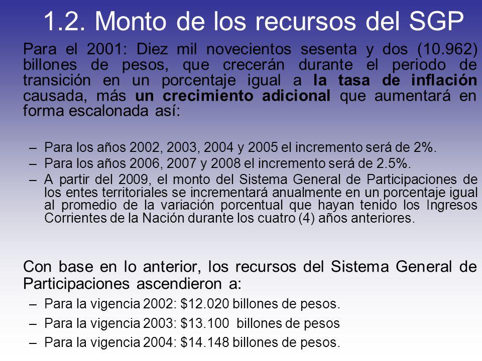 1.2. Monto de los recursos del SGP