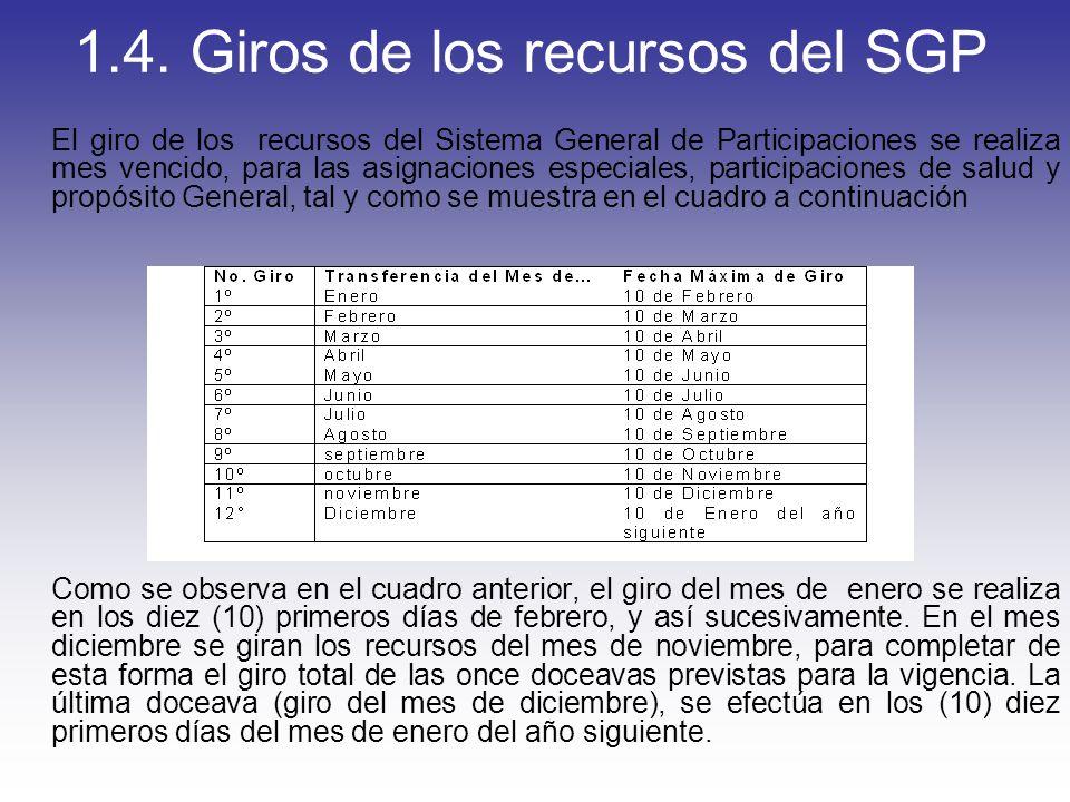 1.4. Giros de los recursos del SGP
