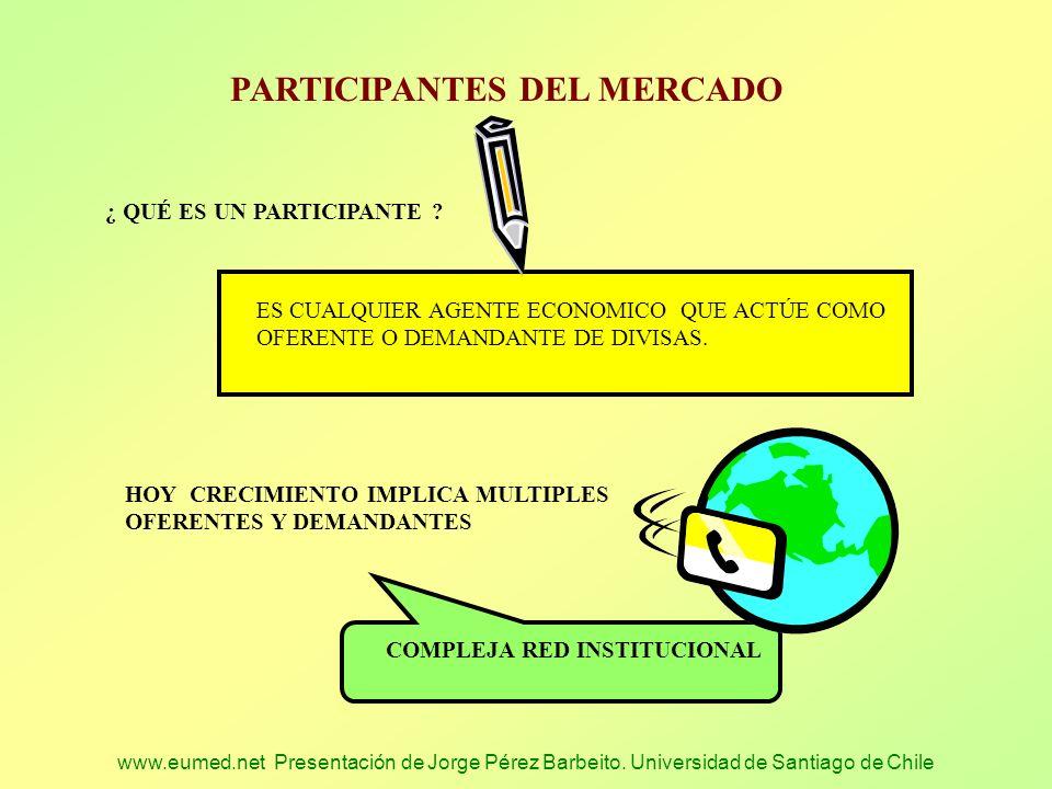PARTICIPANTES DEL MERCADO