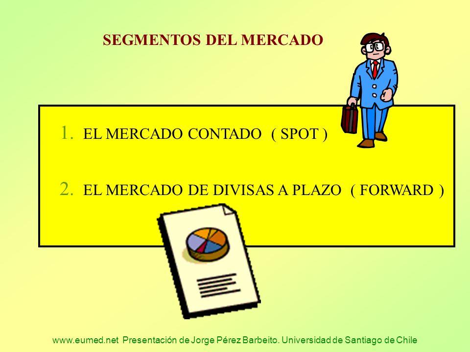 EL MERCADO CONTADO ( SPOT )