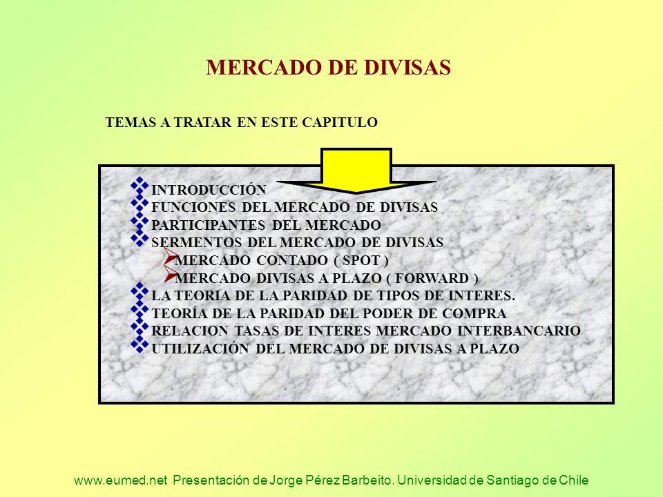 MERCADO DE DIVISAS TEMAS A TRATAR EN ESTE CAPITULO INTRODUCCIÓN
