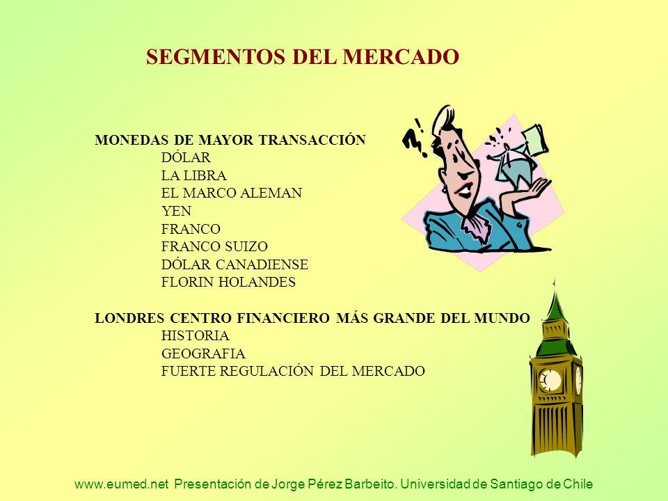 SEGMENTOS DEL MERCADO MONEDAS DE MAYOR TRANSACCIÓN DÓLAR LA LIBRA