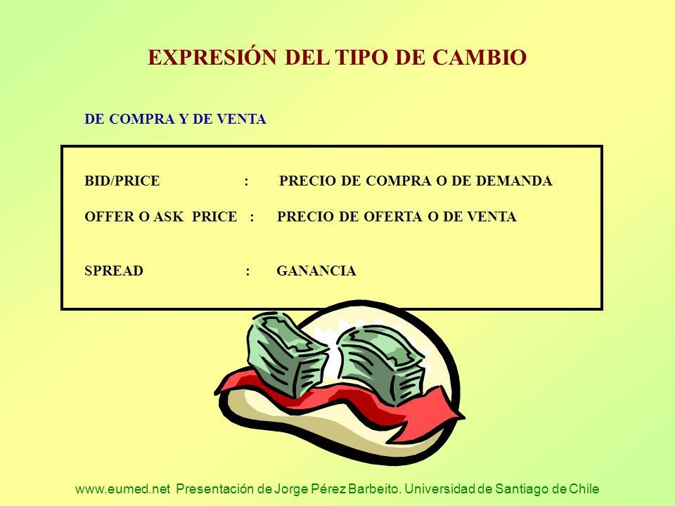 EXPRESIÓN DEL TIPO DE CAMBIO