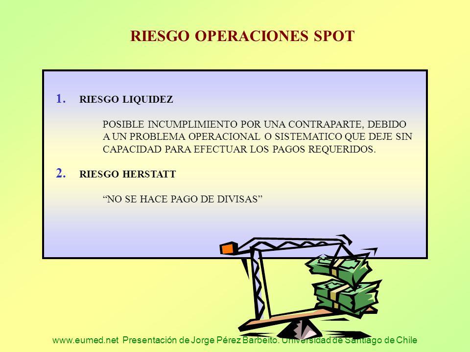 RIESGO OPERACIONES SPOT