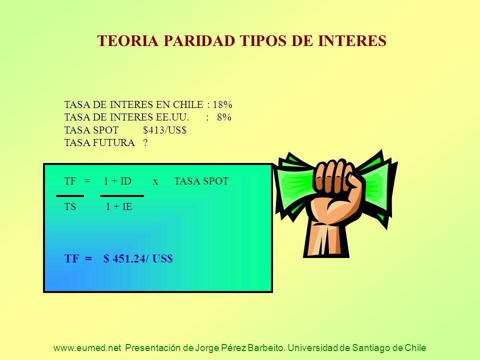 TEORIA PARIDAD TIPOS DE INTERES