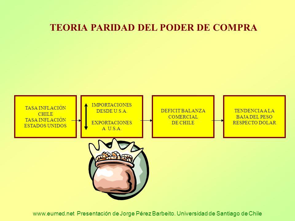 TEORIA PARIDAD DEL PODER DE COMPRA