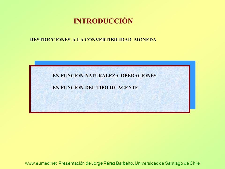 INTRODUCCIÓN RESTRICCIONES A LA CONVERTIBILIDAD MONEDA
